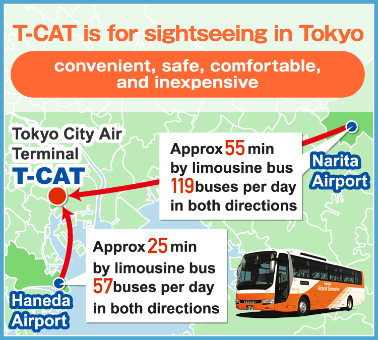T-CAT is for sightseeing in Tokyo